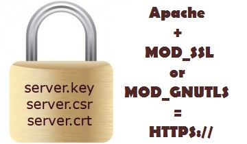 Apache with ssl certificate = https