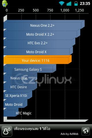 LG-Optimus-One-CM7-benchmark