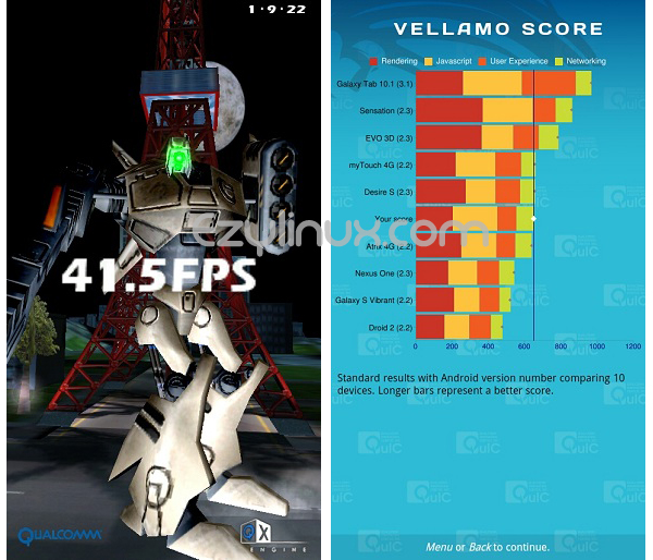 Benchmark CyanogenMod 7 Gingerbread (Android 2.3.5) บน Motorola Defy