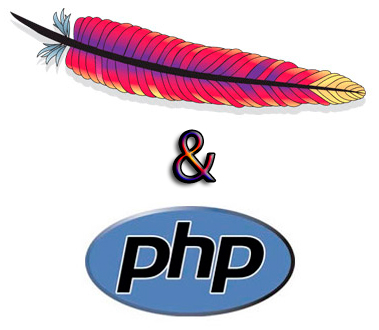 How to install Apache worker + PHP FastCGI and PHP-FPM on Ubuntu 12.04 LTS