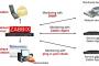 ZABBIX enterprise class monitoring solution